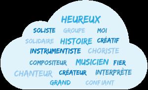Nuage_de_mots